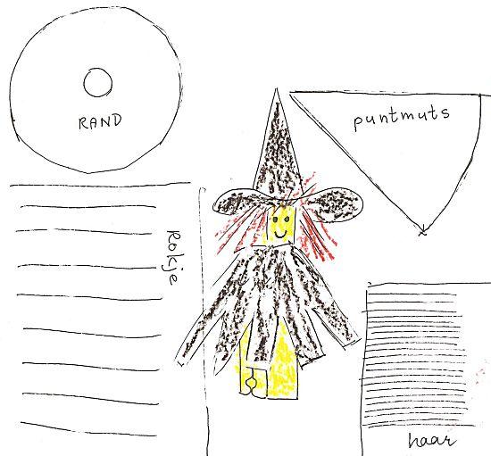 Heksje van knijper